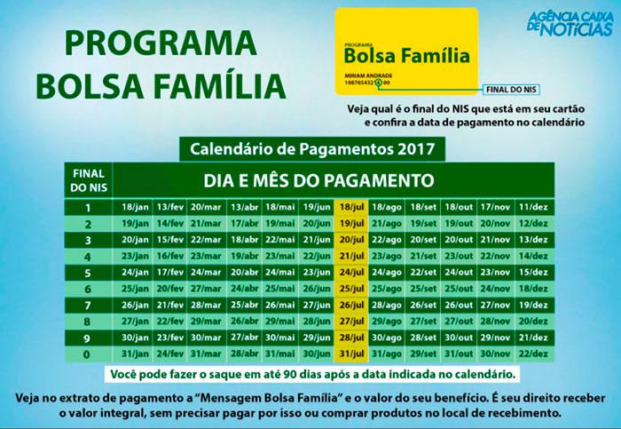 Calendário Bolsa Família 2017